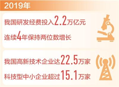 """我国科技进步贡献率已达59.5%(""""十三五"""",我们这样走过)"""