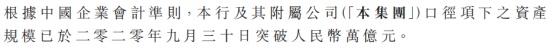 """第三家!广州农商行进入万亿资产俱乐部  高层进入""""多事之秋"""""""