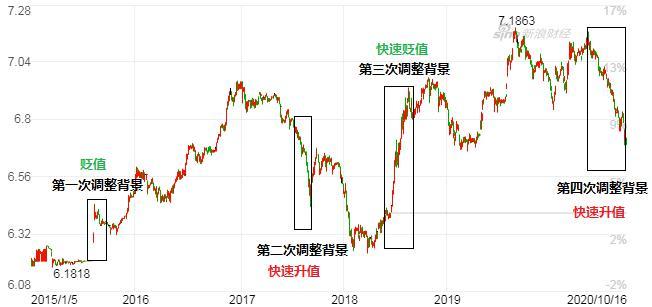 潘镜宇:警惕人民币快速升值的两点风险