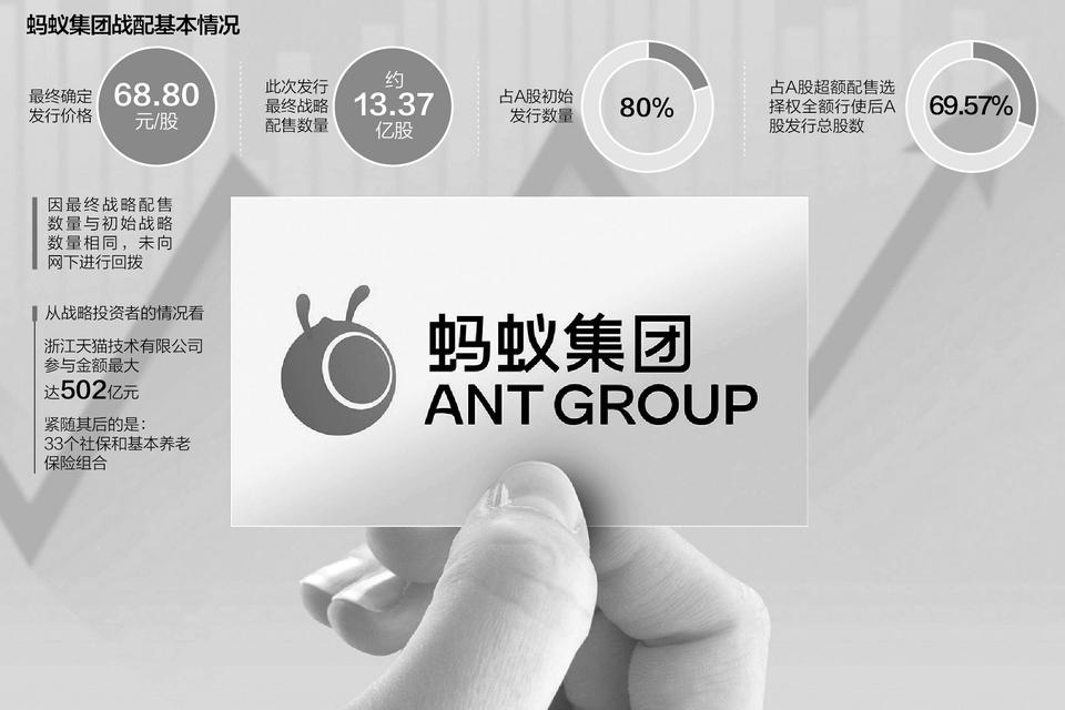 蚂蚁集团战配名单出炉 公募战配基金单只最高14亿额度