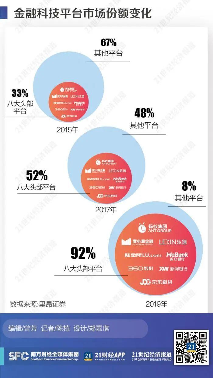 蚂蚁和lufax上市 中国这个市场火了!华尔街紧急挖掘黑马股票