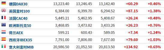 全球疫情动态【11月11日】:确诊病例突破5163万 美国1.5万只貂死于新冠病毒