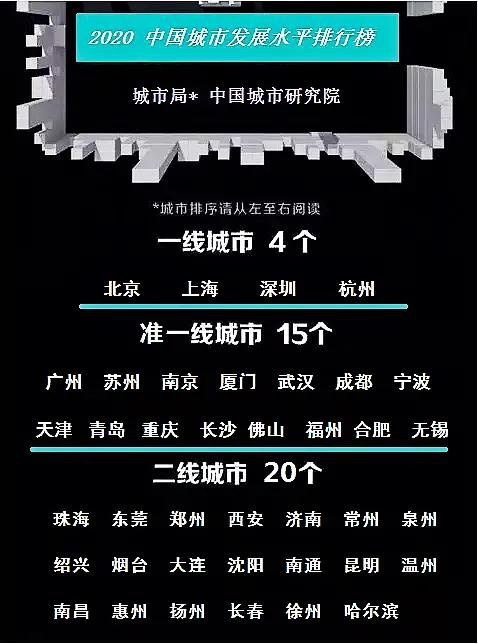 解码杭州,新科一线城市是潜力股