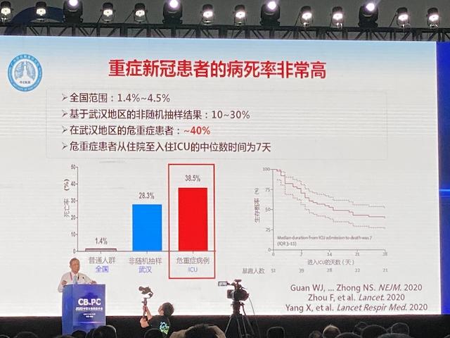 钟南山:武汉地区新冠危重症患者死亡率近40%