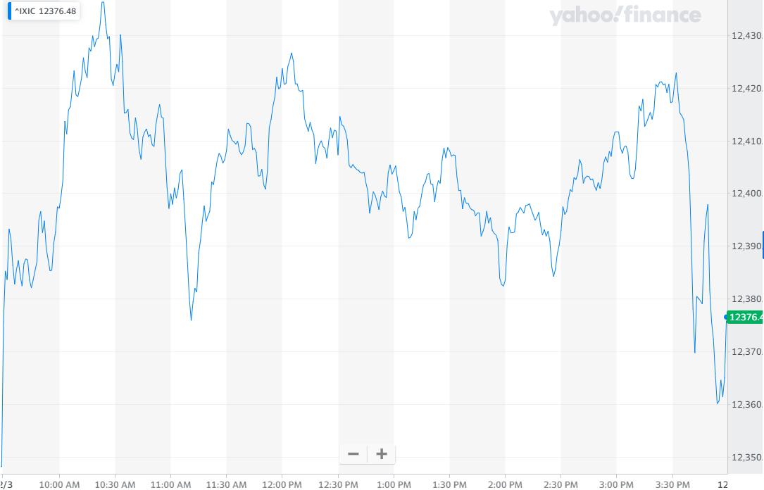 股票新闻|纳斯达克创下250亿美元的新高特斯拉成为华尔街最活跃的股票