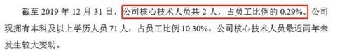 """艾录股份IPO:被违规占用资金的""""黑历史"""",还涉嫌逃税、骗税?"""