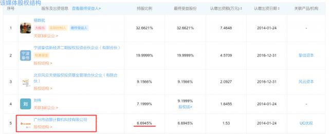"""电银付激活码(dianyinzhifu.com):何小鹏参股的媒体公司""""炮轰""""特斯拉?相关回应:组成中伤 第2张"""