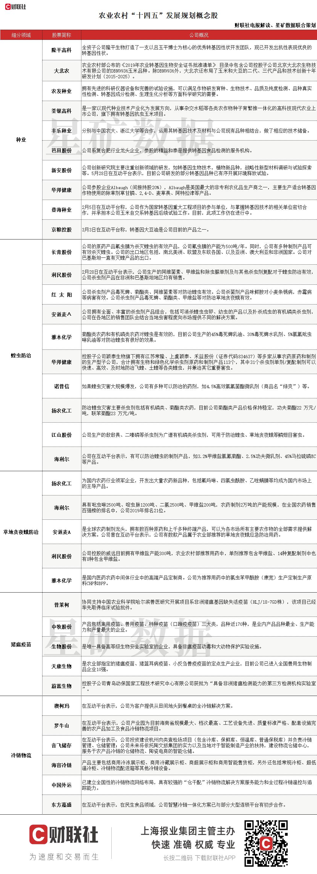 usdt不用实名(caibao.it):中央政策利好不停,权威媒体发文关注,农业股利剑出鞘? 第4张