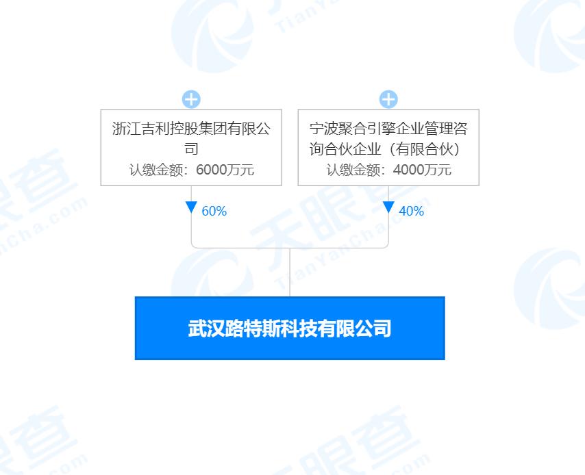 usdt不用实名买卖(caibao.it):吉祥控股关联公司建立子公司 经营范围含人工智能软件开发等 第1张