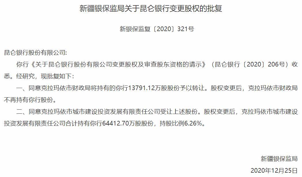 电银付安装教程(dianyinzhifu.com):昆仑银行股权调换获批 克拉玛依市财政局转让所有股权至当地城投公司