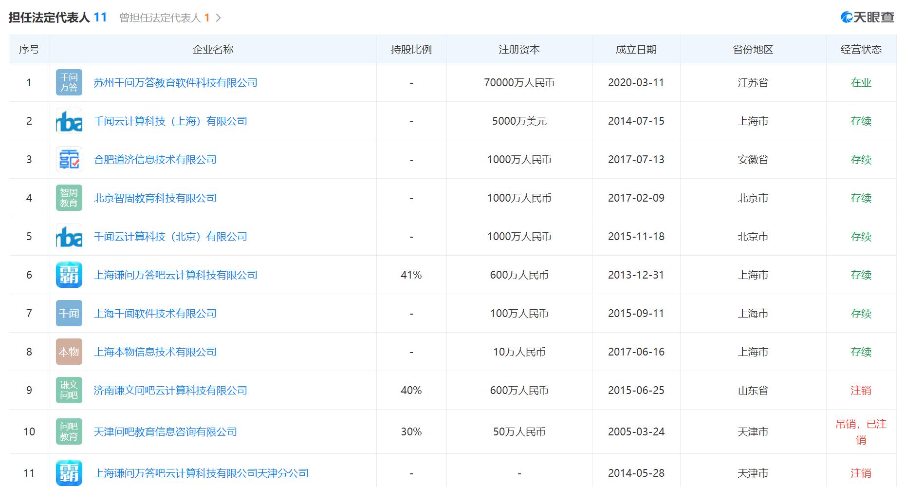 """电银付激活码(dianyinzhifu.com):实地探访学霸君:家长与物业起冲突报警,员工被通知""""面试"""" 第8张"""