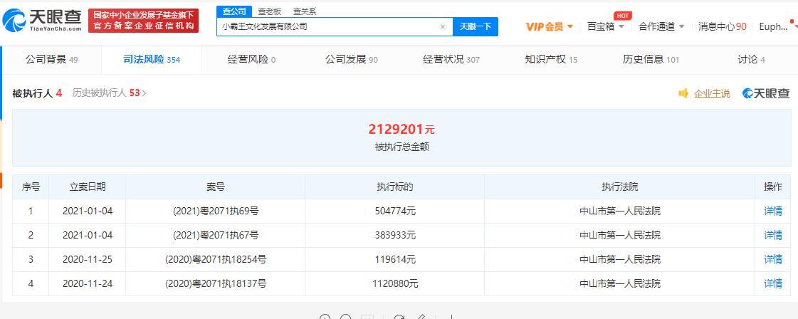 小霸王再被列为被执行人 累计执行标的超88万