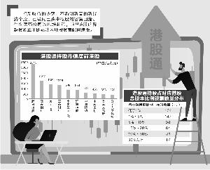 """内地投资者跃跃欲试 港股""""估值洼地""""说法待商榷"""