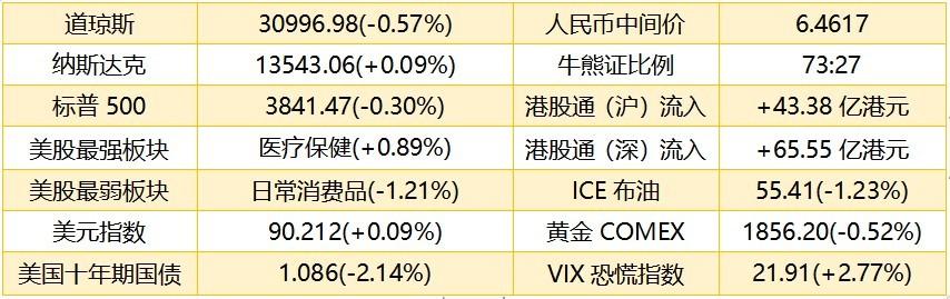 智通港股早知道��(1月25日) 留意思摩尔国际(06969)等股价波动,持续关注新能源板块趋势向好
