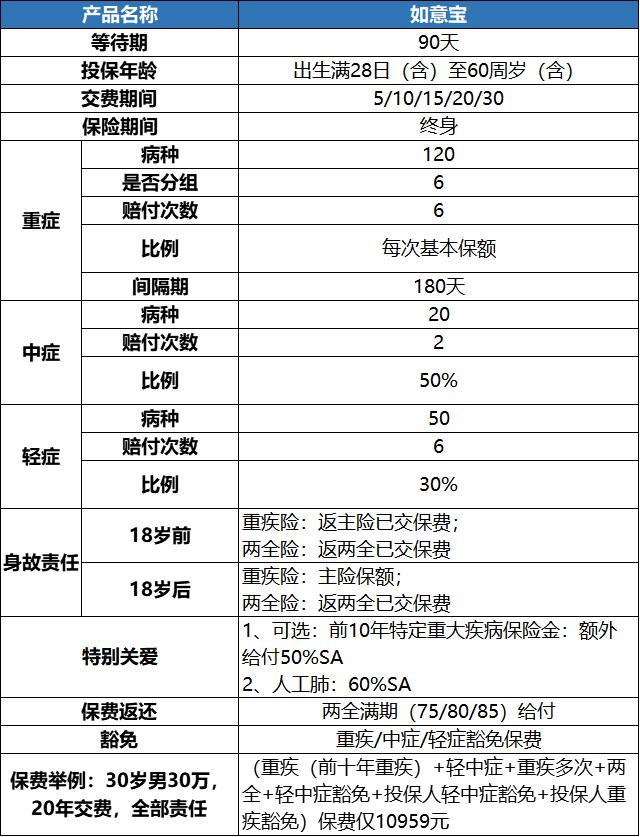 62天人工肺,65岁武汉新冠患者重获新生
