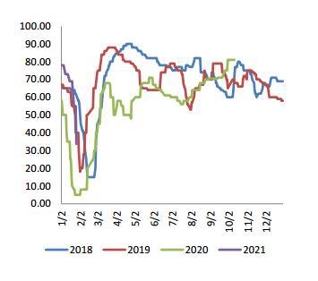 短纤:供需两缩 中长期仍偏乐观
