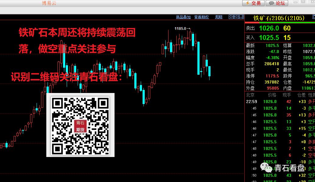 http://www.weixinrensheng.com/caijingmi/2710175.html