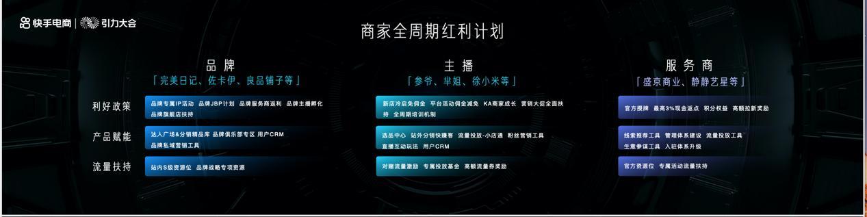 """快手电商""""引力大会""""宣布开启""""直播电商2.0时代"""",并发布商家全周期红利计划"""