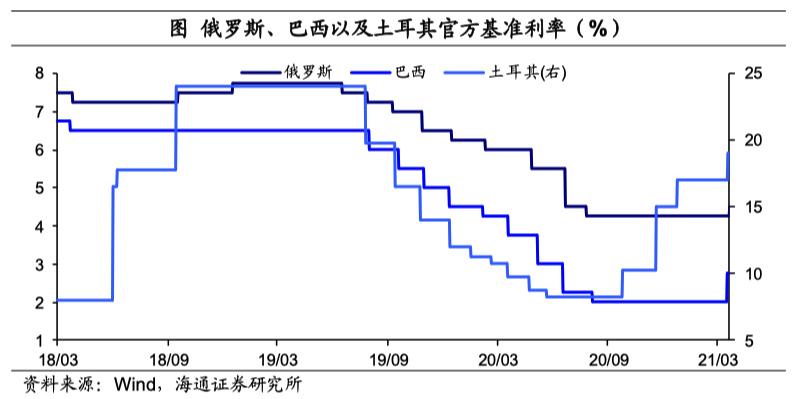 """赵建:美国已经""""加息"""",新一轮金融海啸的轮廓越来越清晰"""