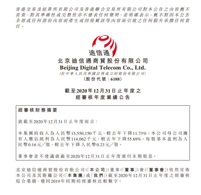 迪信通2020年�衾���1.14� 元 �^去年下降55.69%