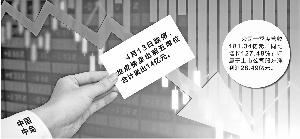 中国中免遭机构抛售跌停 一季度营收翻倍净利超28亿