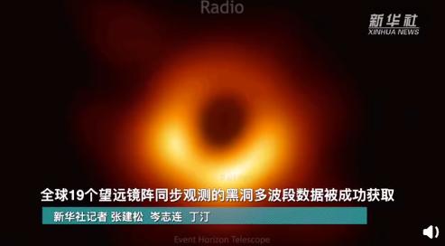 科学家成功捕获黑洞多波段指纹!来看看人类为了观测宇宙那些年有多拼?