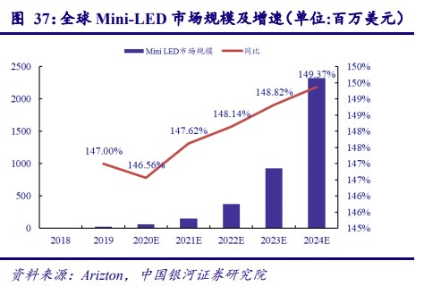 """苹果新品即将""""踏春而来"""" Mini LED或成最大亮点"""