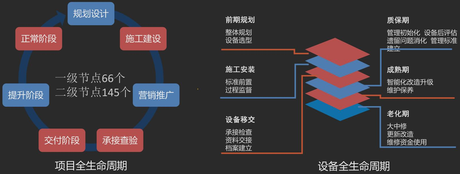 鑫苑服务:打造开放性泛物业产业生态