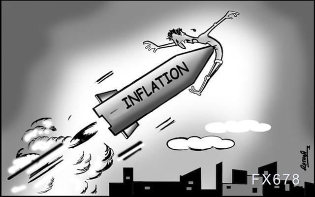 国际金价受美指反弹打压,美联储决策层承认一大不确定性