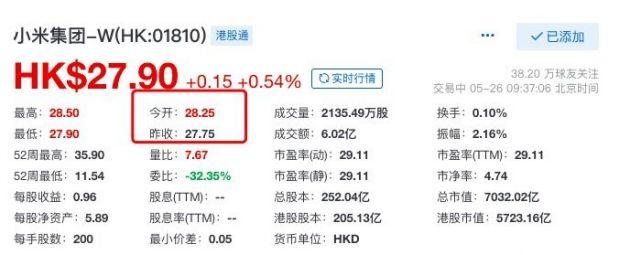 """小米集团开盘涨1.8% 美国法院解除对其""""中国军方公司""""的认定"""