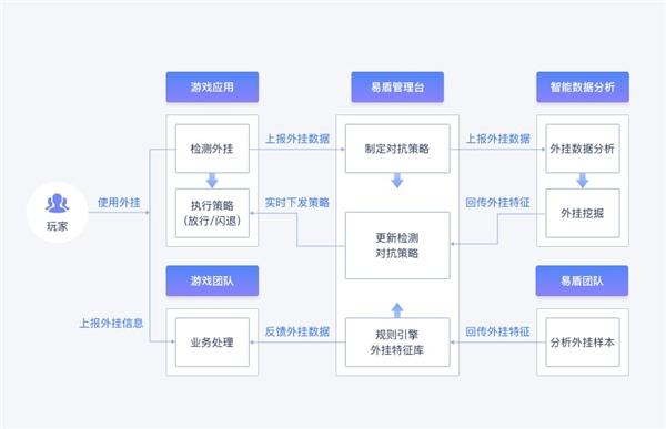 棋牌网站下载页源码(下载 网站 源码) (https://www.oilcn.net.cn/) 综合教程 第6张