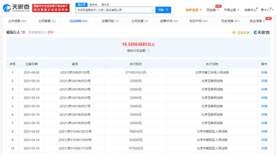 乐视网被强制执行3.71亿贾跃亭为该公司最大股东