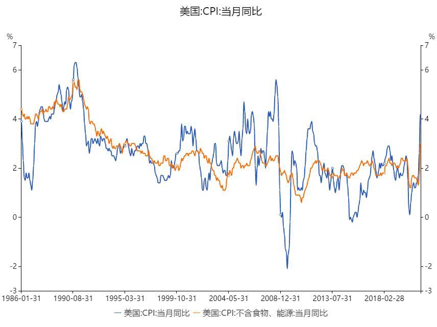 欧洲央行或将保持宽松政策 欧元/美元涨势受限?