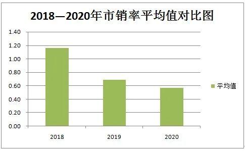 【绿色地产】合作开发频频暴雷,滨江集团实现碳中和遥遥无期