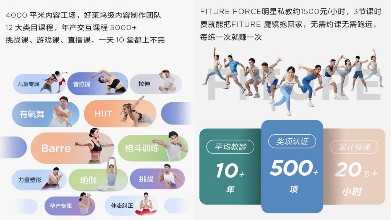 """太贵不买""""的FITURE魔镜日销超3000,因为智能健身的未来是内容"""