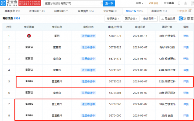 """蜜雪冰城申请""""送冰冰""""、""""雪王霸汽""""商标"""