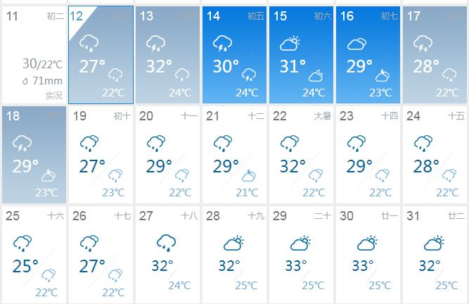 暴雨一来就打航班延误险主意?想薅羊毛不容易