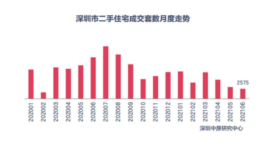 """深圳二手房买家:我的中介""""消失""""了"""