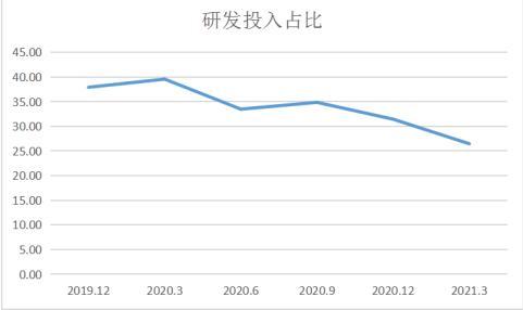 和讯SGI公司 金山软件SGI指数最新评分94分,毛利率堪比茅台利润翻倍,但董事长易主、多股东减持,股价还有水分?