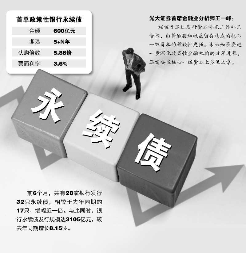 政策性银行改革再提速 首发永续债强化资本约束