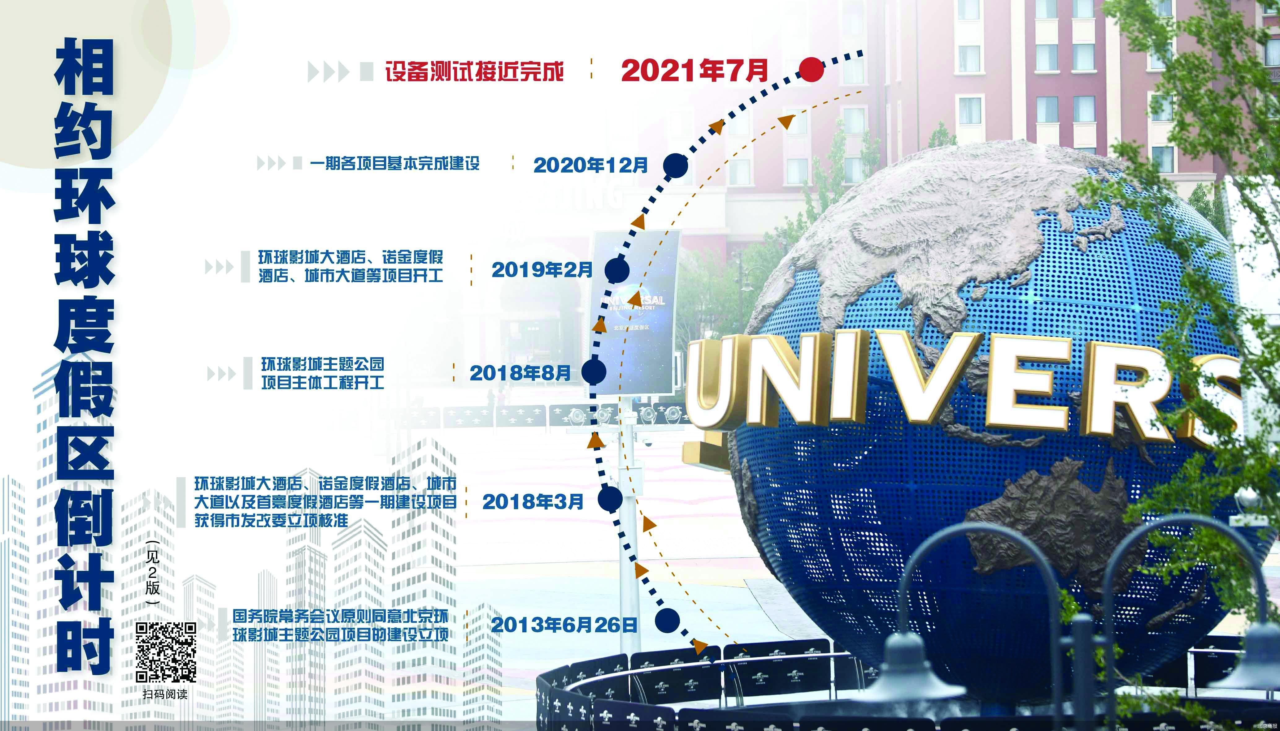 北京环球度假区试运营倒计时