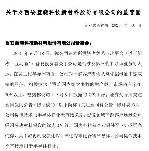 蓝晓科技近期两次信批互相矛盾被深交所下发监管函