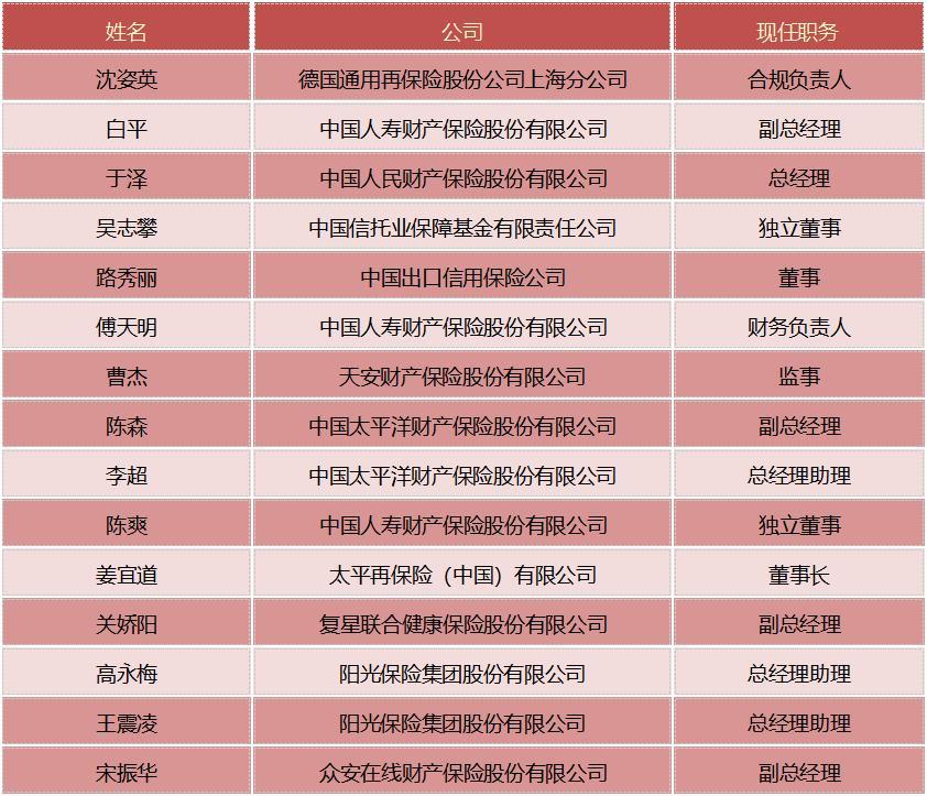 保险人事变动(7.15-7.30)