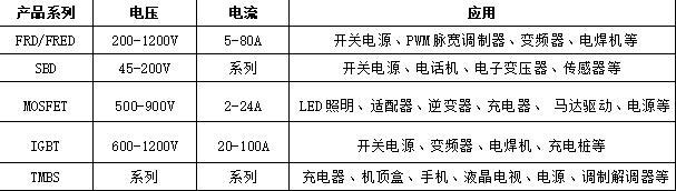深圳市皇庭国际企业股份有限公司关于收购德兴市意发功率半导体有限公司股权的公告