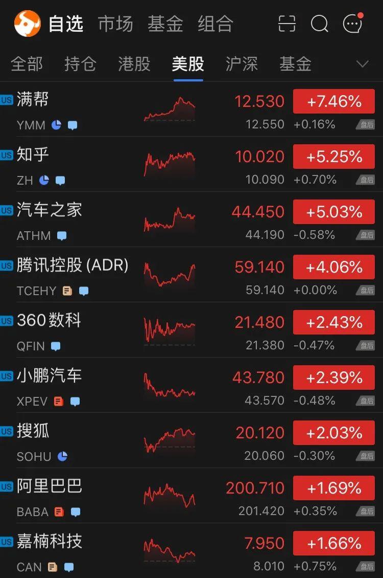 散户大战华尔街的平台火了!股价一夜暴拉50%,也是散户在出力?