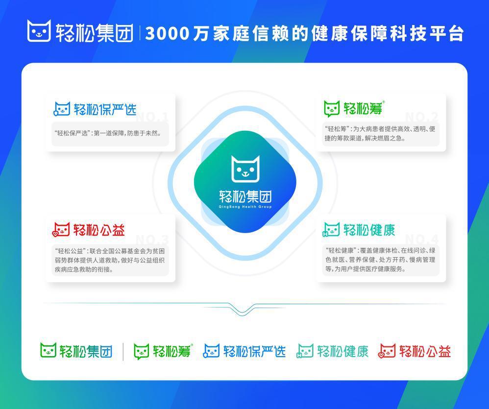 """轻松集团深耕保险科技赛道 成功斩获""""2021中国保险科技100强"""""""