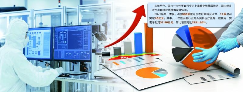 一次性手套产能转向中国 头部企业积极扩产