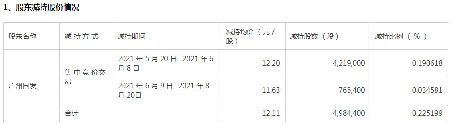 和讯曝财报| 珠江啤酒净利润增长26.3%  97纯生销量增长121.03%
