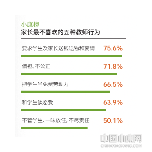 """2021中国现代教育发展指数70.0:学生减负,中国家长的""""教育心病"""""""