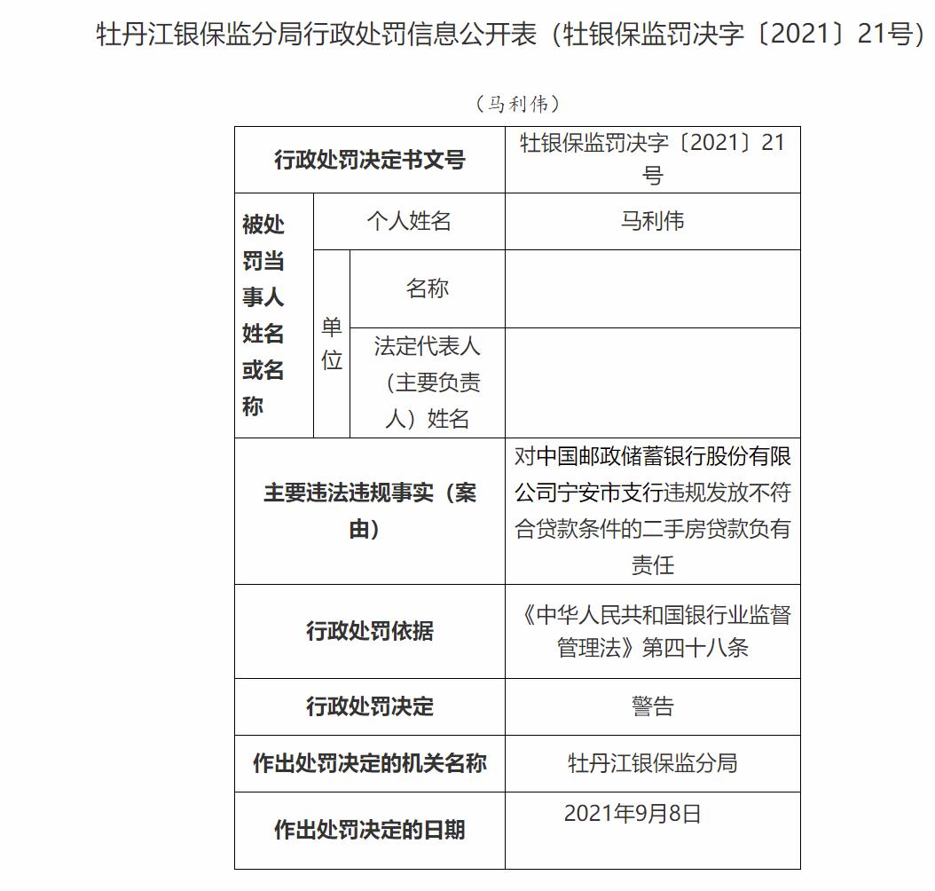 违规发放不符合条件二手房贷款 邮储银行宁安市支行被罚款20万